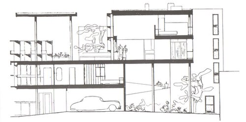 longitudinal section of the villa of la plata by Le Corbusier