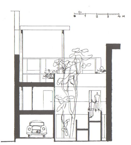 transverse section of the villa of la plata by Le Corbusier
